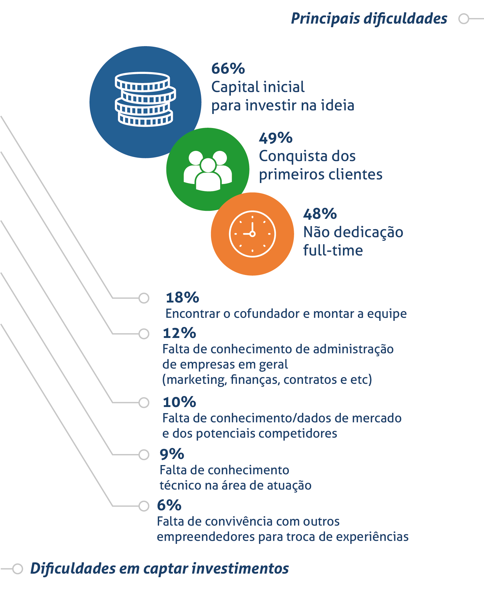 infografico07
