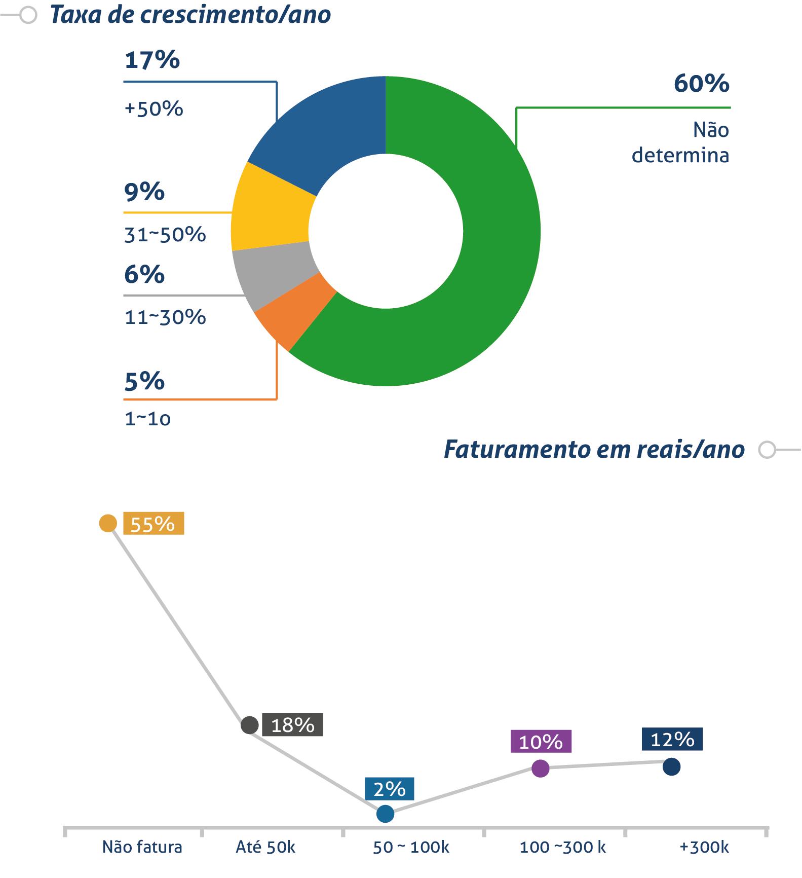 infografico09